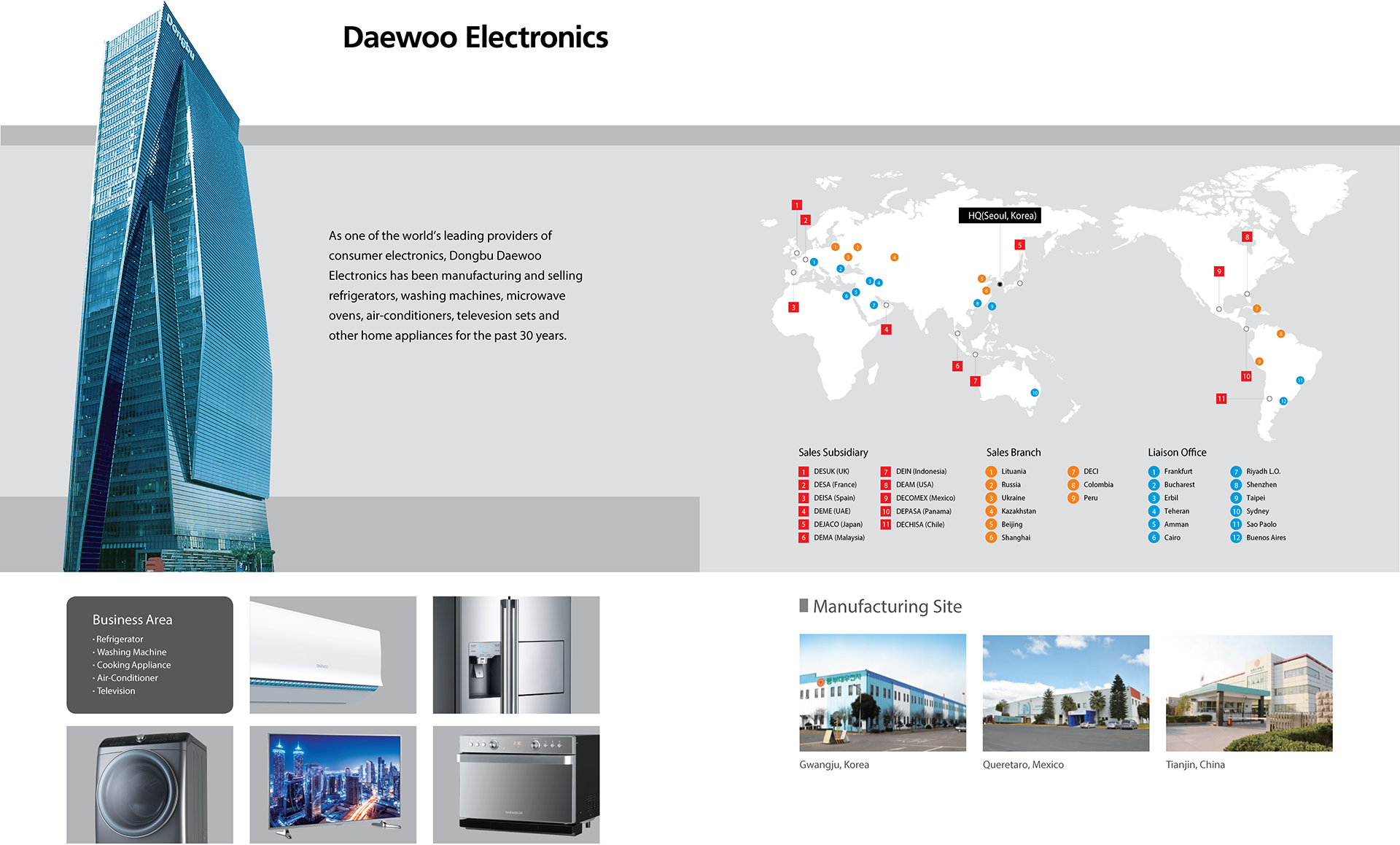 About Us - Daewoo Electronics